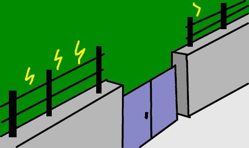 Cerca Eletrica Desenho De Douglasrafael Gartic