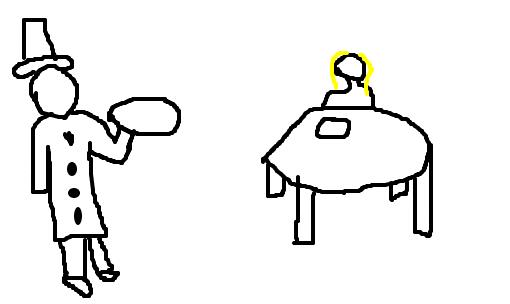 Resultado de imagem para restaurante desenho