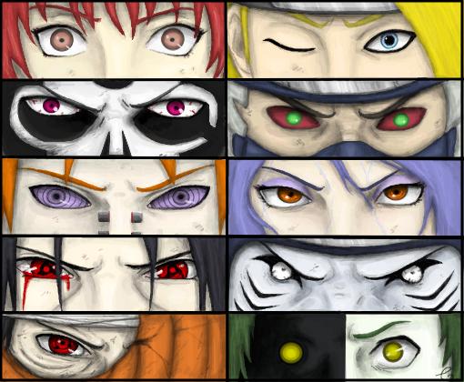 Cat Anime Eye Chapes