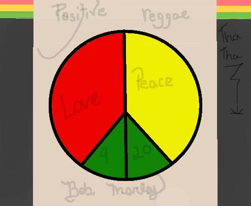 Simbolo Da Paz Reggae 4i20 Desenho De Thathaabreuu Gartic